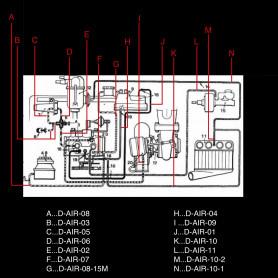 Injection - Circuit réaspiration des gaz